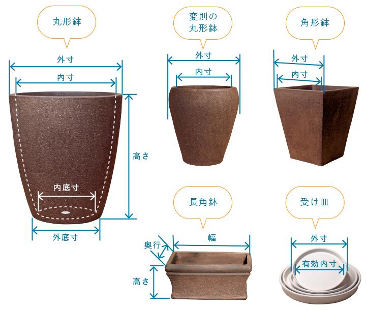 植木鉢の内寸、外寸の説明